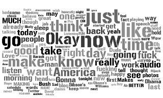 Published with Wordle by Andy Vandergriff